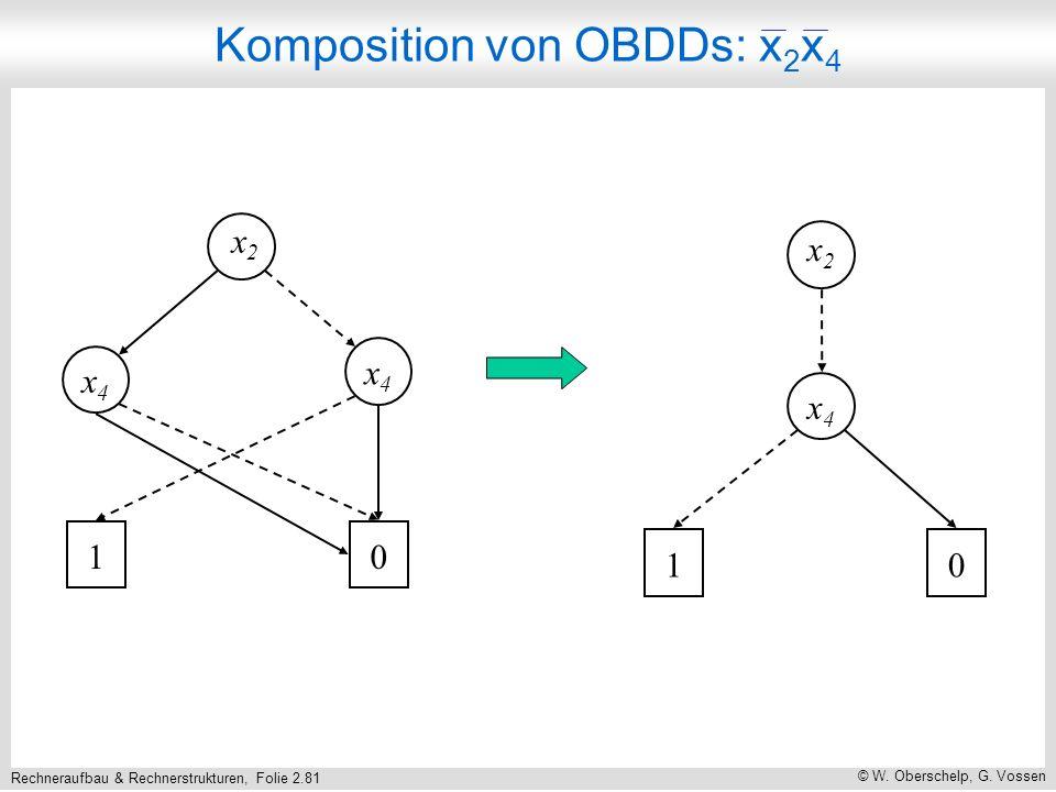 Rechneraufbau & Rechnerstrukturen, Folie 2.81 © W. Oberschelp, G. Vossen x2x2 x4x4 x4x4 10 Komposition von OBDDs: x 2 x 4 x2x2 x4x4 10