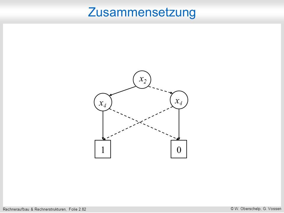 Rechneraufbau & Rechnerstrukturen, Folie 2.82 © W. Oberschelp, G. Vossen x2x2 x4x4 x4x4 10 Zusammensetzung
