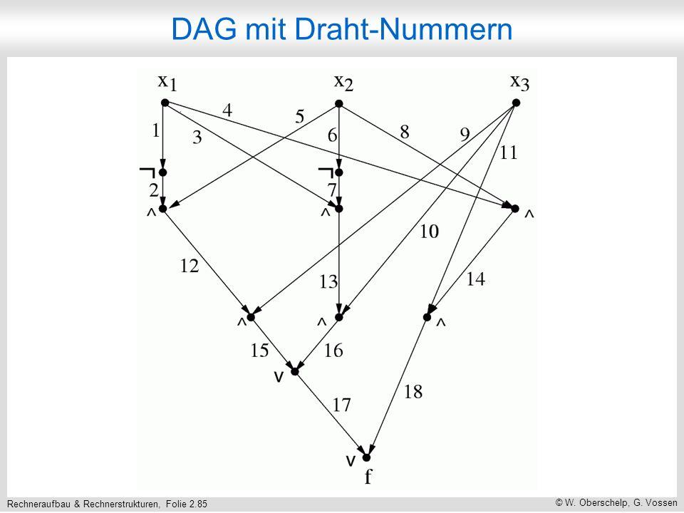 Rechneraufbau & Rechnerstrukturen, Folie 2.85 © W. Oberschelp, G. Vossen DAG mit Draht-Nummern