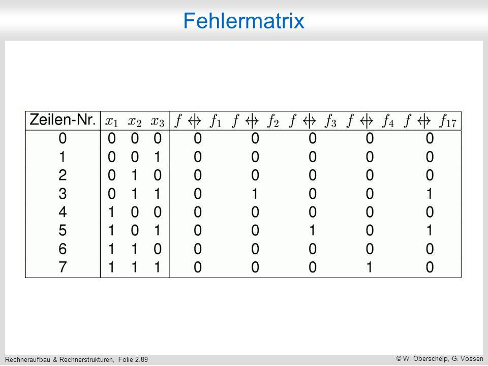 Rechneraufbau & Rechnerstrukturen, Folie 2.89 © W. Oberschelp, G. Vossen Fehlermatrix
