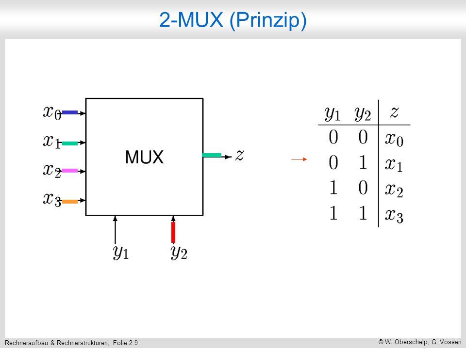 Rechneraufbau & Rechnerstrukturen, Folie 2.9 © W. Oberschelp, G. Vossen 2-MUX (Prinzip)
