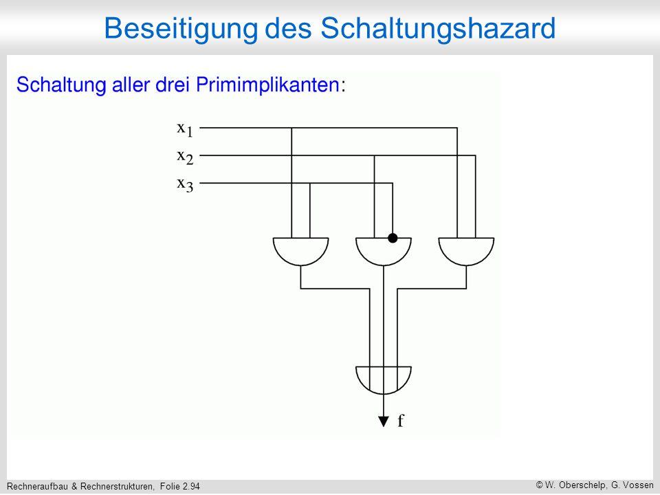 Rechneraufbau & Rechnerstrukturen, Folie 2.94 © W. Oberschelp, G. Vossen Beseitigung des Schaltungshazard