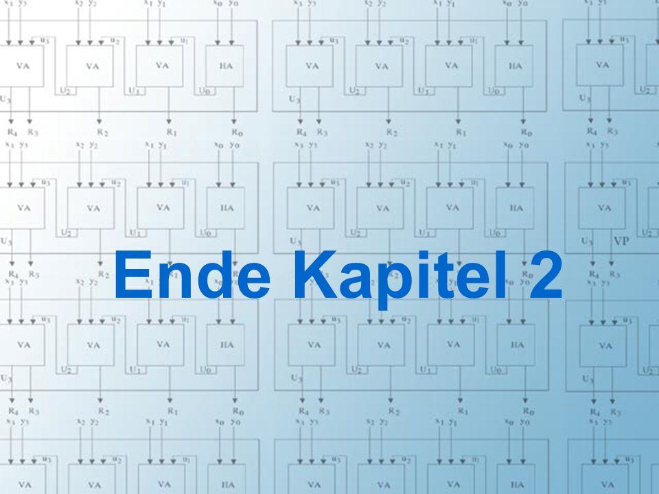 Rechneraufbau & Rechnerstrukturen, Folie 2.95 © W. Oberschelp, G. Vossen Ende Kapitel 2
