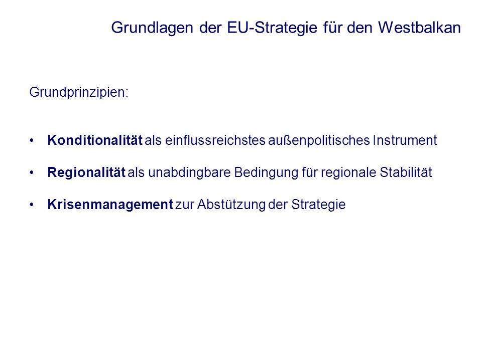 Grundlagen der EU-Strategie für den Westbalkan Grundprinzipien: Konditionalität als einflussreichstes außenpolitisches Instrument Regionalität als una