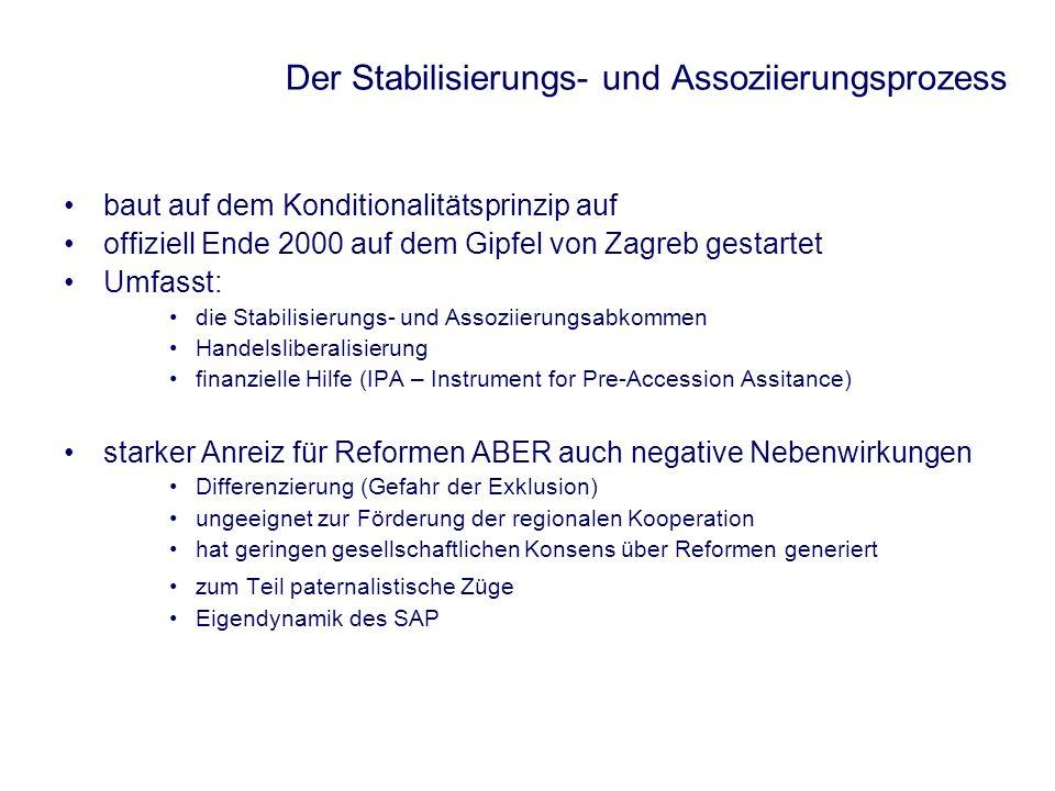 Der Stabilisierungs- und Assoziierungsprozess baut auf dem Konditionalitätsprinzip auf offiziell Ende 2000 auf dem Gipfel von Zagreb gestartet Umfasst
