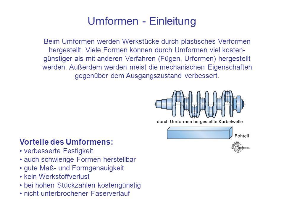 Umformen – Verhalten der Werkstoffe Die Umformbarkeit eines Werkstoffes hängt von seiner Zähigkeit ab.