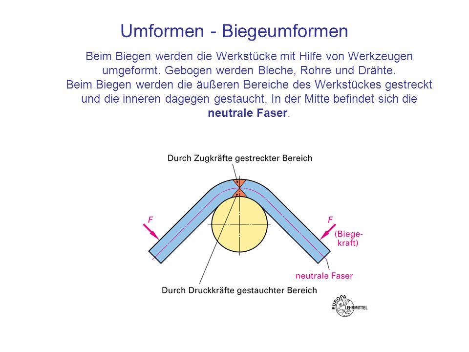 Umformen - Biegeumformung Um Risse und Querschnittsänderungen in der Innenseite des Biegeteils zu verhindern, darf ein Mindestradius nicht unterschritten werden.