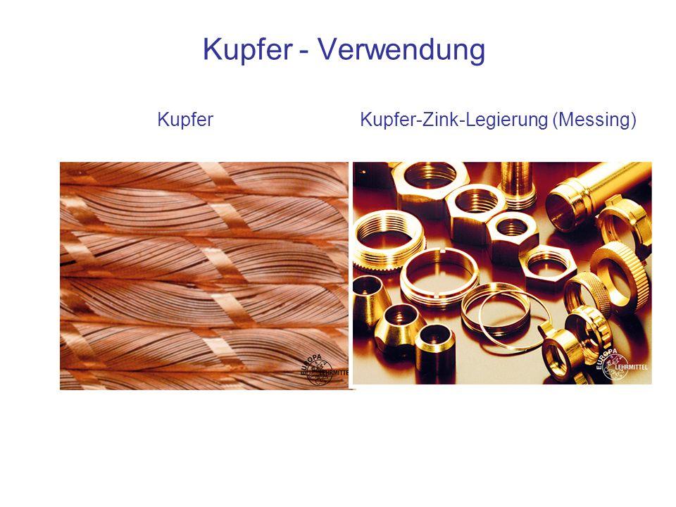 Kupfer - Verwendung KupferKupfer-Zink-Legierung (Messing)