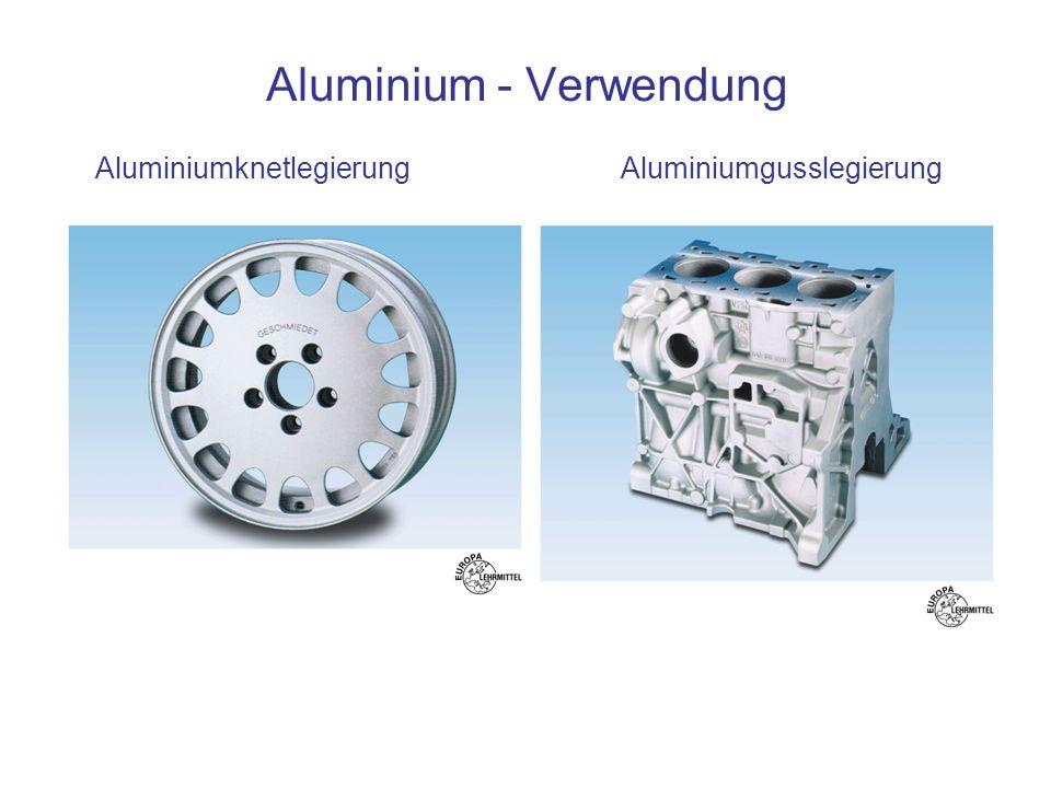 Aluminium - Verwendung AluminiumknetlegierungAluminiumgusslegierung