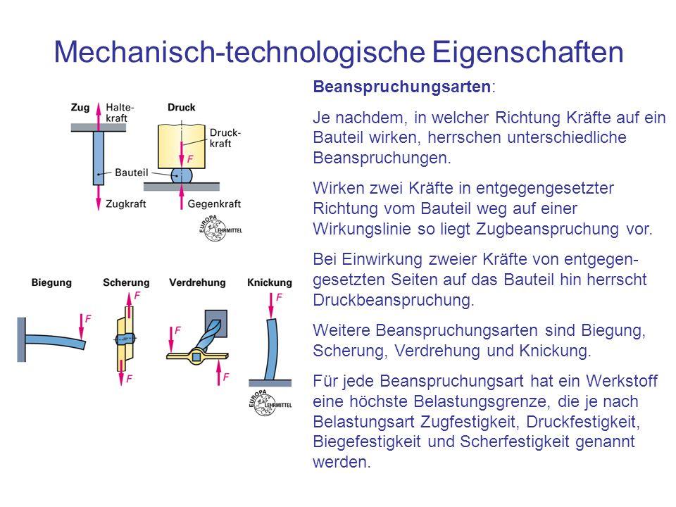 Mechanisch-technologische Eigenschaften Beanspruchungsarten: Je nachdem, in welcher Richtung Kräfte auf ein Bauteil wirken, herrschen unterschiedliche
