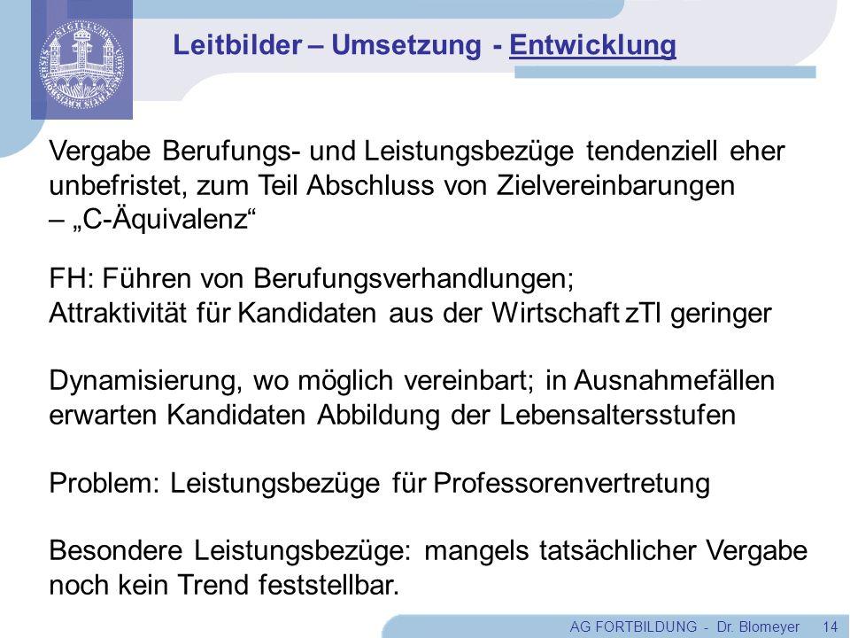 AG FORTBILDUNG - Dr. Blomeyer 14 Vergabe Berufungs- und Leistungsbezüge tendenziell eher unbefristet, zum Teil Abschluss von Zielvereinbarungen – C-Äq