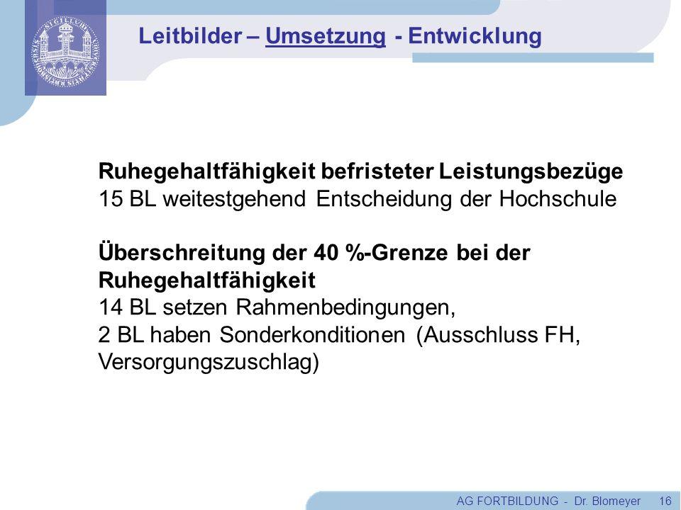 AG FORTBILDUNG - Dr. Blomeyer 16 Ruhegehaltfähigkeit befristeter Leistungsbezüge 15 BL weitestgehend Entscheidung der Hochschule Überschreitung der 40