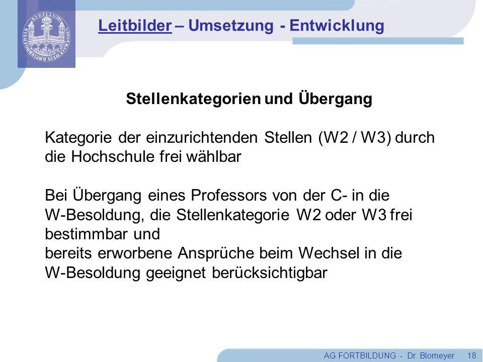 AG FORTBILDUNG - Dr. Blomeyer 18 Stellenkategorien und Übergang Kategorie der einzurichtenden Stellen (W2 / W3) durch die Hochschule frei wählbar Bei