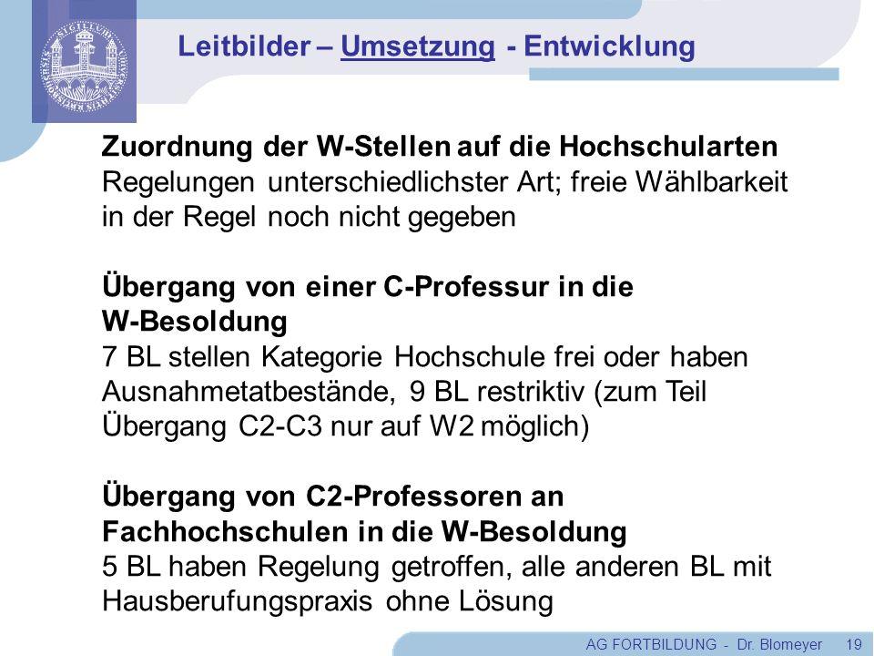 AG FORTBILDUNG - Dr. Blomeyer 19 Zuordnung der W-Stellen auf die Hochschularten Regelungen unterschiedlichster Art; freie Wählbarkeit in der Regel noc