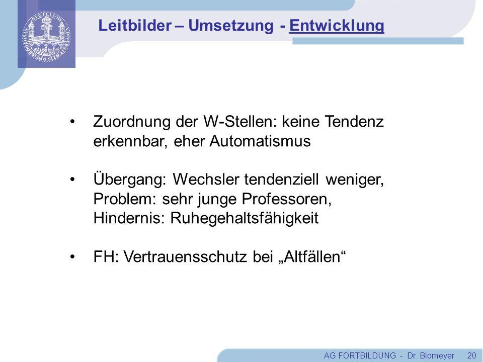AG FORTBILDUNG - Dr. Blomeyer 20 Zuordnung der W-Stellen: keine Tendenz erkennbar, eher Automatismus Übergang: Wechsler tendenziell weniger, Problem: