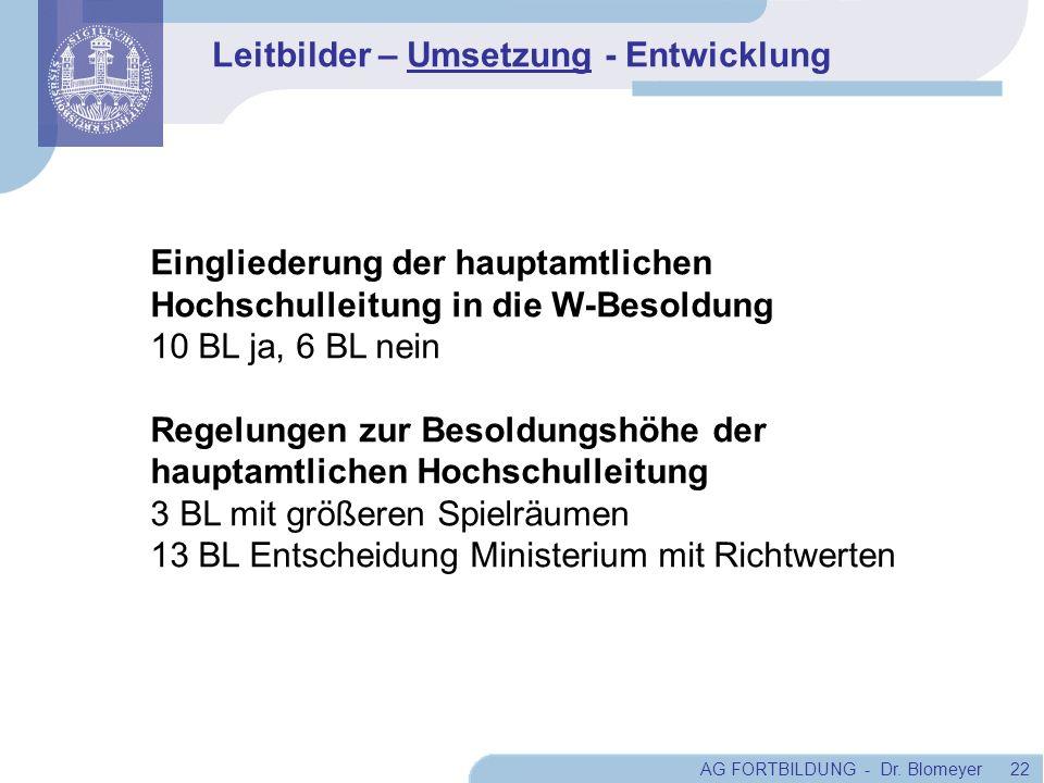 AG FORTBILDUNG - Dr. Blomeyer 22 Eingliederung der hauptamtlichen Hochschulleitung in die W-Besoldung 10 BL ja, 6 BL nein Regelungen zur Besoldungshöh