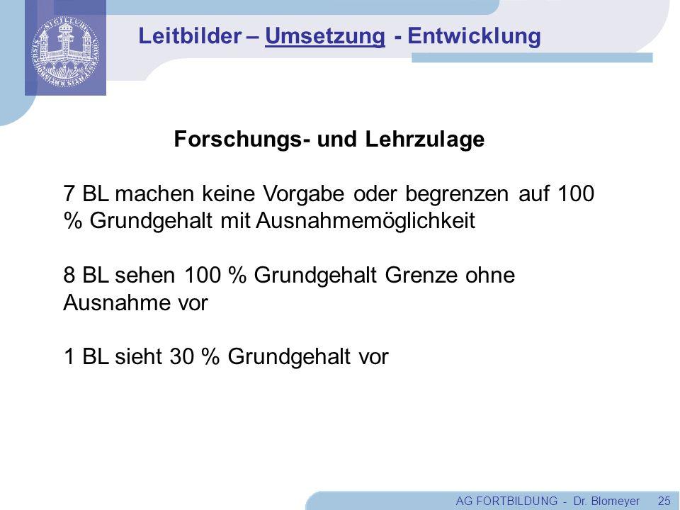 AG FORTBILDUNG - Dr. Blomeyer 25 Forschungs- und Lehrzulage 7 BL machen keine Vorgabe oder begrenzen auf 100 % Grundgehalt mit Ausnahmemöglichkeit 8 B