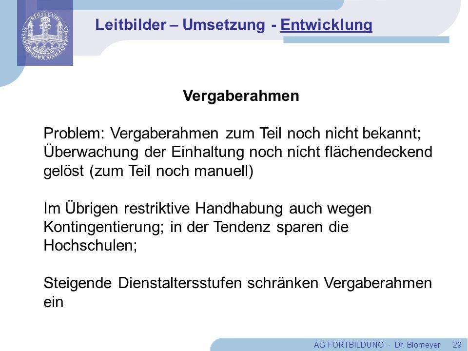 AG FORTBILDUNG - Dr. Blomeyer 29 Vergaberahmen Problem: Vergaberahmen zum Teil noch nicht bekannt; Überwachung der Einhaltung noch nicht flächendecken