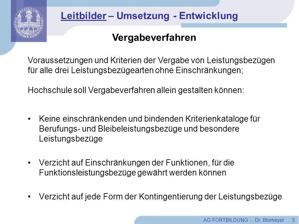 AG FORTBILDUNG - Dr. Blomeyer 5 Vergabeverfahren Voraussetzungen und Kriterien der Vergabe von Leistungsbezügen für alle drei Leistungsbezügearten ohn