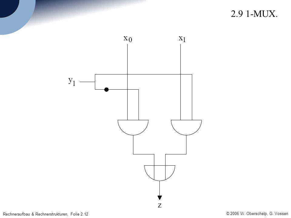 © 2006 W. Oberschelp, G. Vossen Rechneraufbau & Rechnerstrukturen, Folie 2.12 2.9 1-MUX.