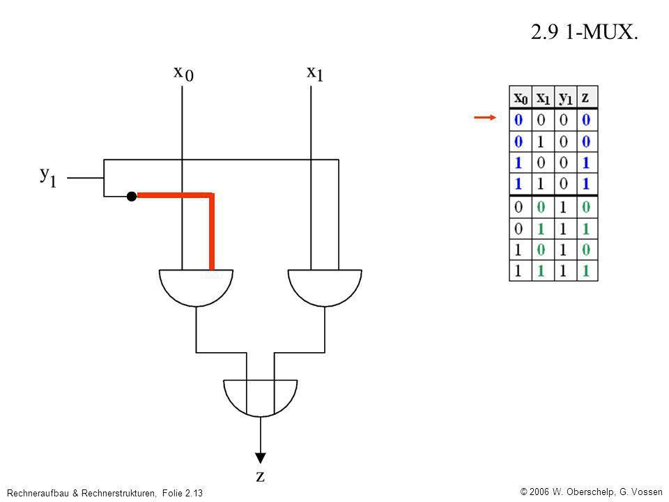 © 2006 W. Oberschelp, G. Vossen Rechneraufbau & Rechnerstrukturen, Folie 2.13 2.9 1-MUX.
