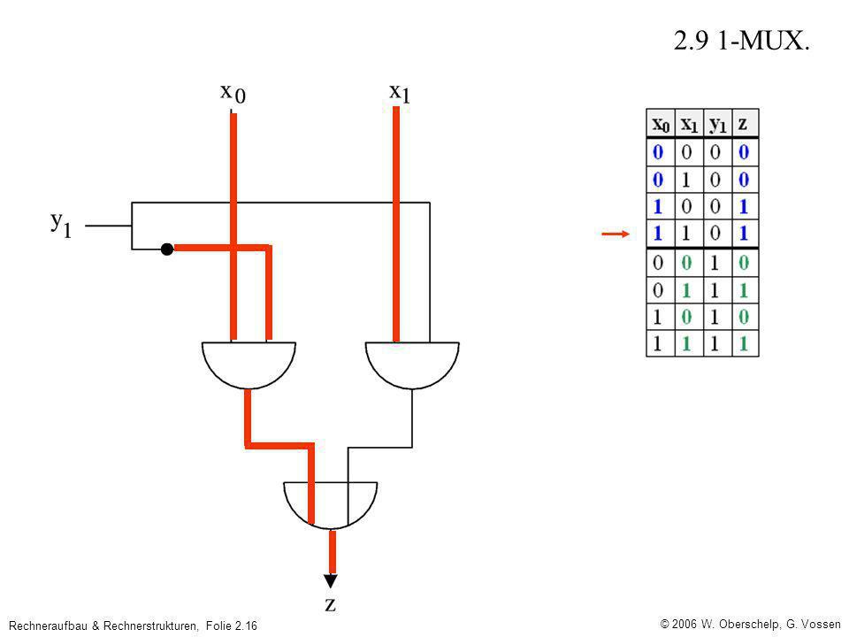 © 2006 W. Oberschelp, G. Vossen Rechneraufbau & Rechnerstrukturen, Folie 2.16 2.9 1-MUX.