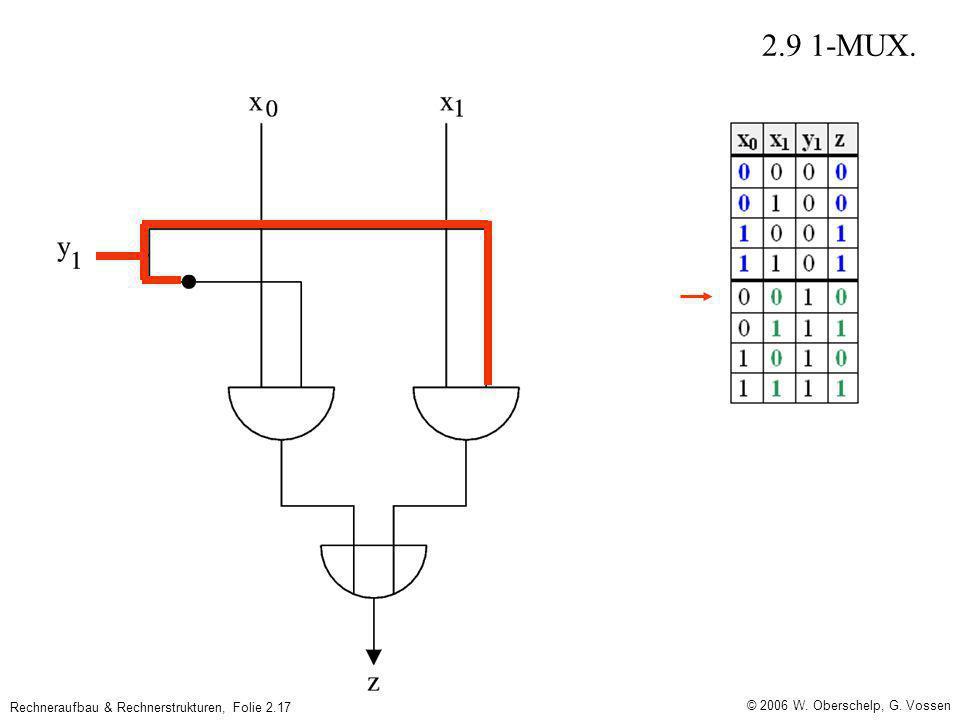 © 2006 W. Oberschelp, G. Vossen Rechneraufbau & Rechnerstrukturen, Folie 2.17 2.9 1-MUX.