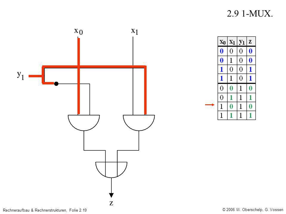 © 2006 W. Oberschelp, G. Vossen Rechneraufbau & Rechnerstrukturen, Folie 2.19 2.9 1-MUX.