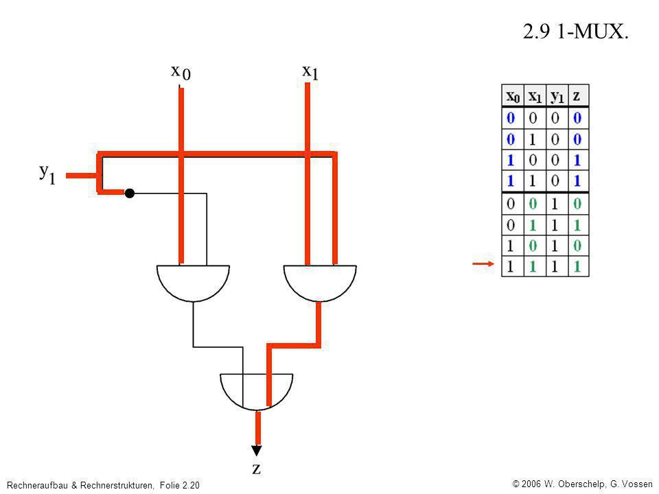 © 2006 W. Oberschelp, G. Vossen Rechneraufbau & Rechnerstrukturen, Folie 2.20 2.9 1-MUX.