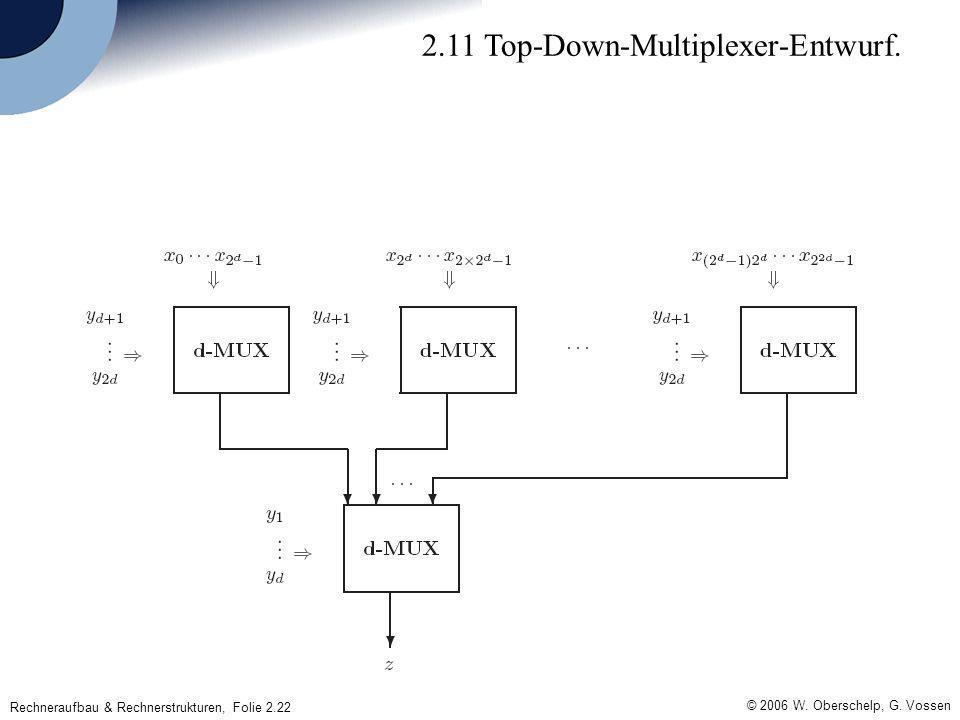 © 2006 W. Oberschelp, G. Vossen Rechneraufbau & Rechnerstrukturen, Folie 2.22 2.11 Top-Down-Multiplexer-Entwurf.