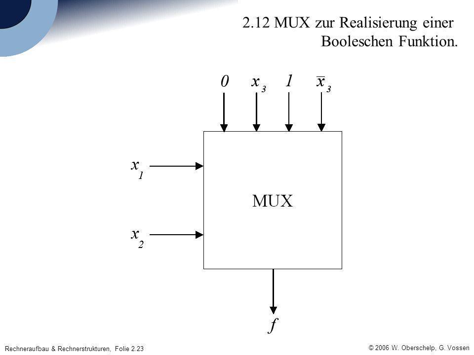 © 2006 W. Oberschelp, G. Vossen Rechneraufbau & Rechnerstrukturen, Folie 2.23 2.12 MUX zur Realisierung einer Booleschen Funktion.