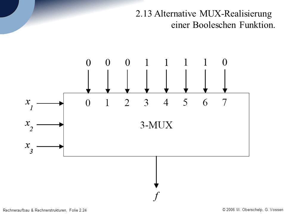 © 2006 W. Oberschelp, G. Vossen Rechneraufbau & Rechnerstrukturen, Folie 2.24 2.13 Alternative MUX-Realisierung einer Booleschen Funktion.