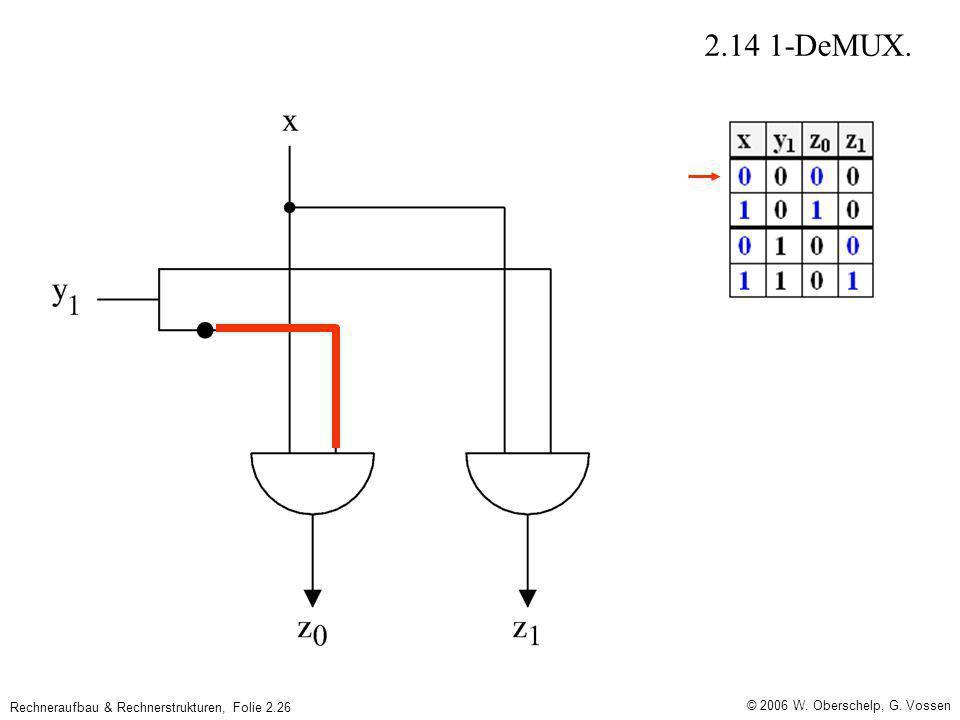 © 2006 W. Oberschelp, G. Vossen Rechneraufbau & Rechnerstrukturen, Folie 2.26 2.14 1-DeMUX.