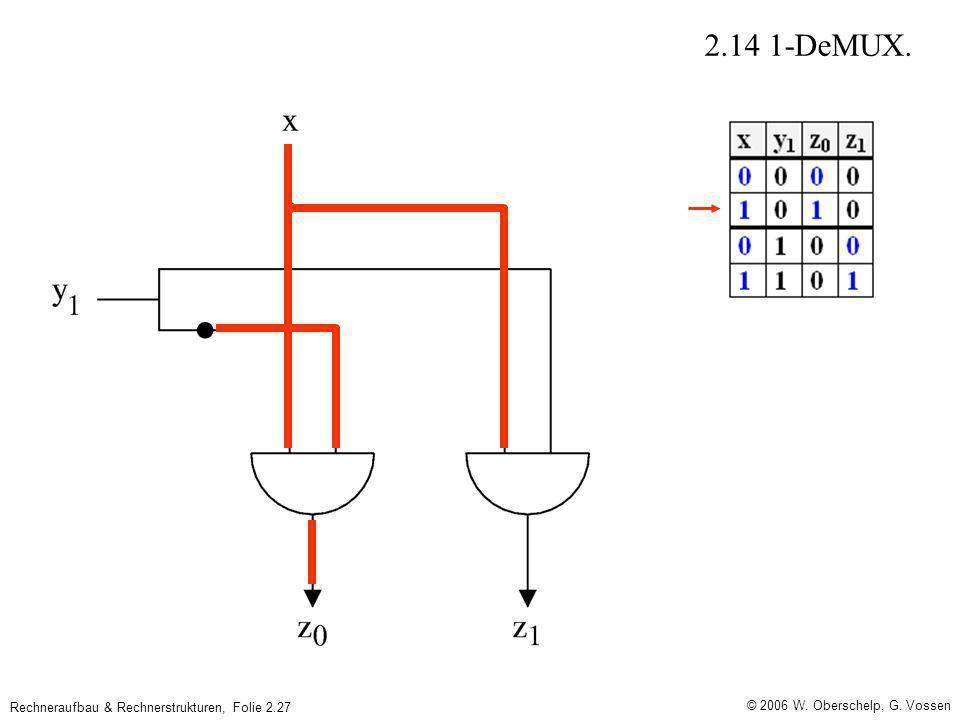 © 2006 W. Oberschelp, G. Vossen Rechneraufbau & Rechnerstrukturen, Folie 2.27 2.14 1-DeMUX.