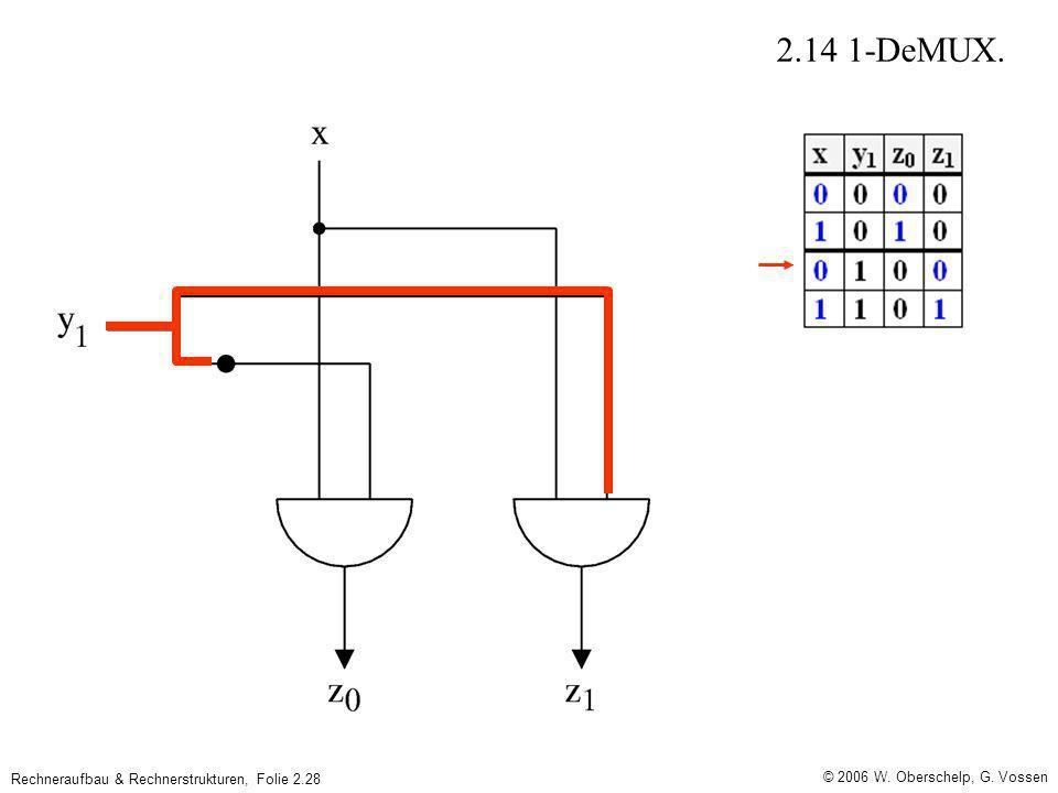 © 2006 W. Oberschelp, G. Vossen Rechneraufbau & Rechnerstrukturen, Folie 2.28 2.14 1-DeMUX.
