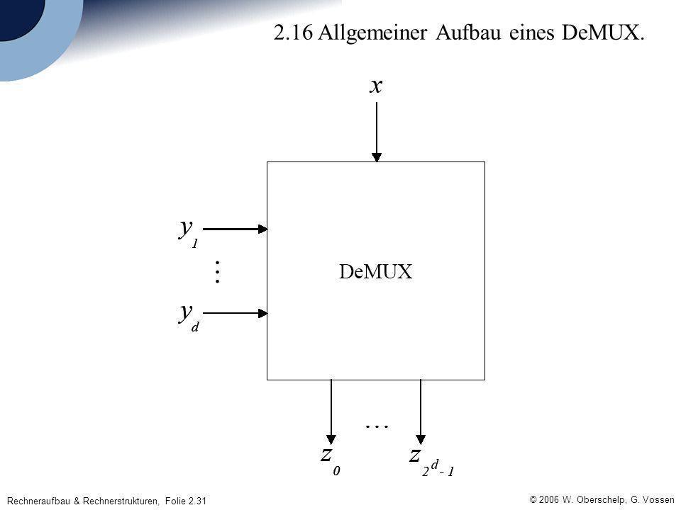 © 2006 W. Oberschelp, G. Vossen Rechneraufbau & Rechnerstrukturen, Folie 2.31 2.16 Allgemeiner Aufbau eines DeMUX.