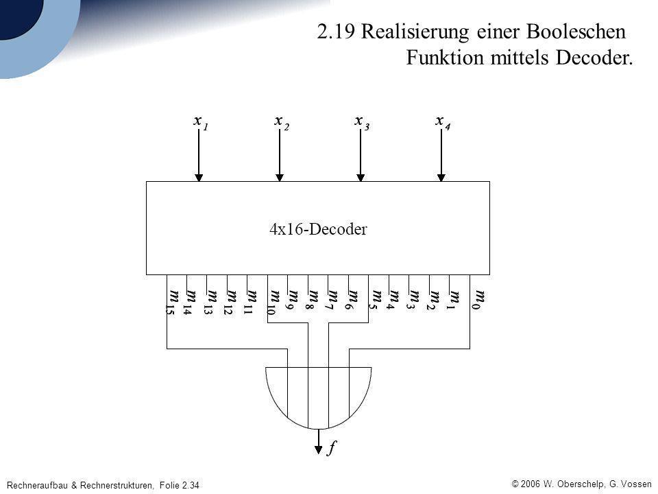 © 2006 W. Oberschelp, G. Vossen Rechneraufbau & Rechnerstrukturen, Folie 2.34 2.19 Realisierung einer Booleschen Funktion mittels Decoder.