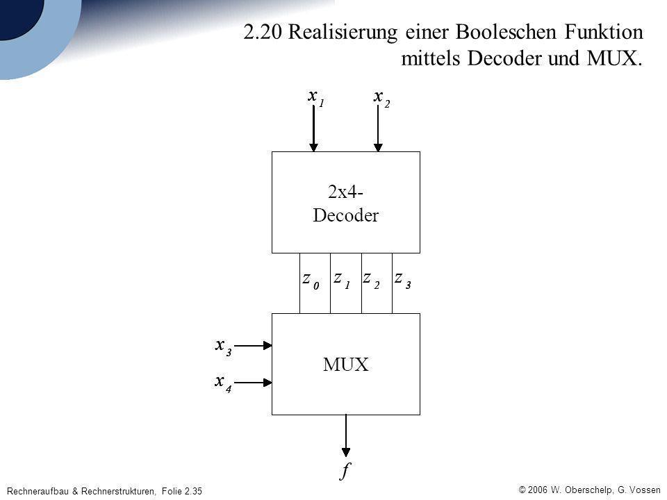 © 2006 W. Oberschelp, G. Vossen Rechneraufbau & Rechnerstrukturen, Folie 2.35 2.20 Realisierung einer Booleschen Funktion mittels Decoder und MUX.
