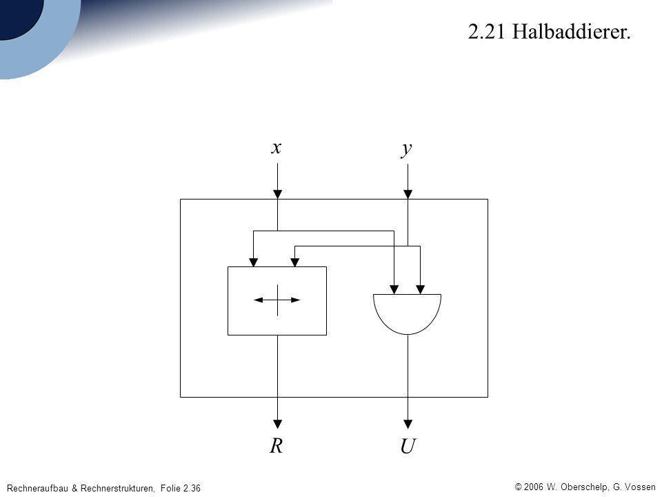 © 2006 W. Oberschelp, G. Vossen Rechneraufbau & Rechnerstrukturen, Folie 2.36 x y R U 2.21 Halbaddierer.