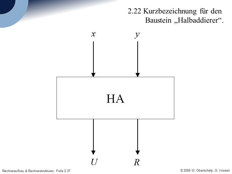 © 2006 W. Oberschelp, G. Vossen Rechneraufbau & Rechnerstrukturen, Folie 2.37 2.22 Kurzbezeichnung für den Baustein Halbaddierer.