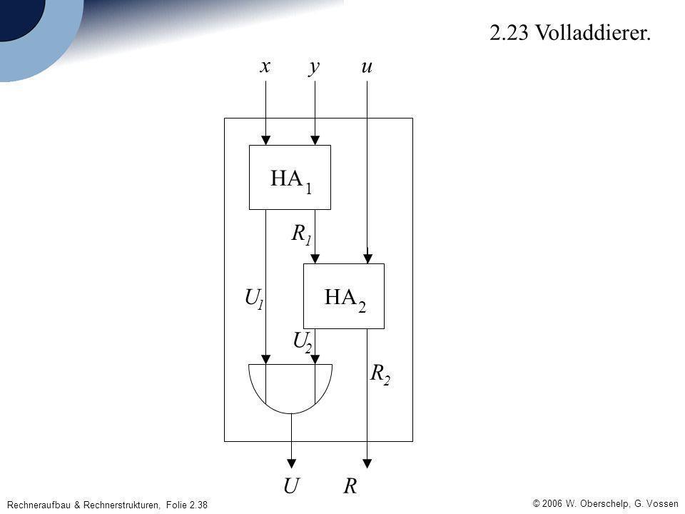 © 2006 W. Oberschelp, G. Vossen Rechneraufbau & Rechnerstrukturen, Folie 2.38 HA 1 2 RU x u y U 1 U 2 R 1 R 2 2.23 Volladdierer.