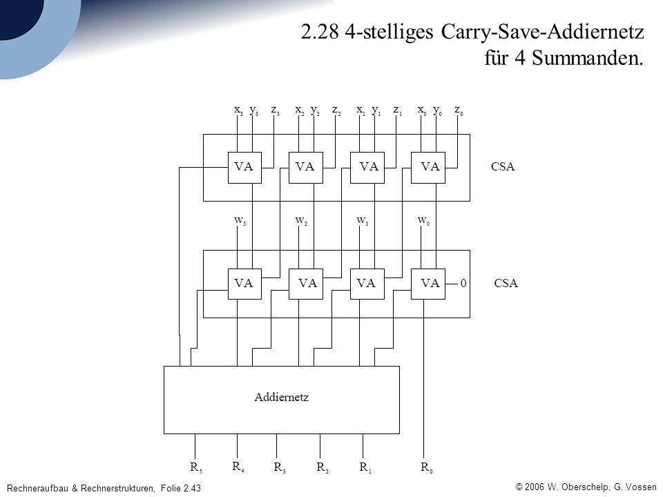 © 2006 W. Oberschelp, G. Vossen Rechneraufbau & Rechnerstrukturen, Folie 2.43 2.28 4-stelliges Carry-Save-Addiernetz für 4 Summanden.