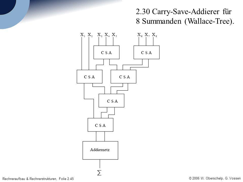 © 2006 W. Oberschelp, G. Vossen Rechneraufbau & Rechnerstrukturen, Folie 2.45 2.30 Carry-Save-Addierer für 8 Summanden (Wallace-Tree).