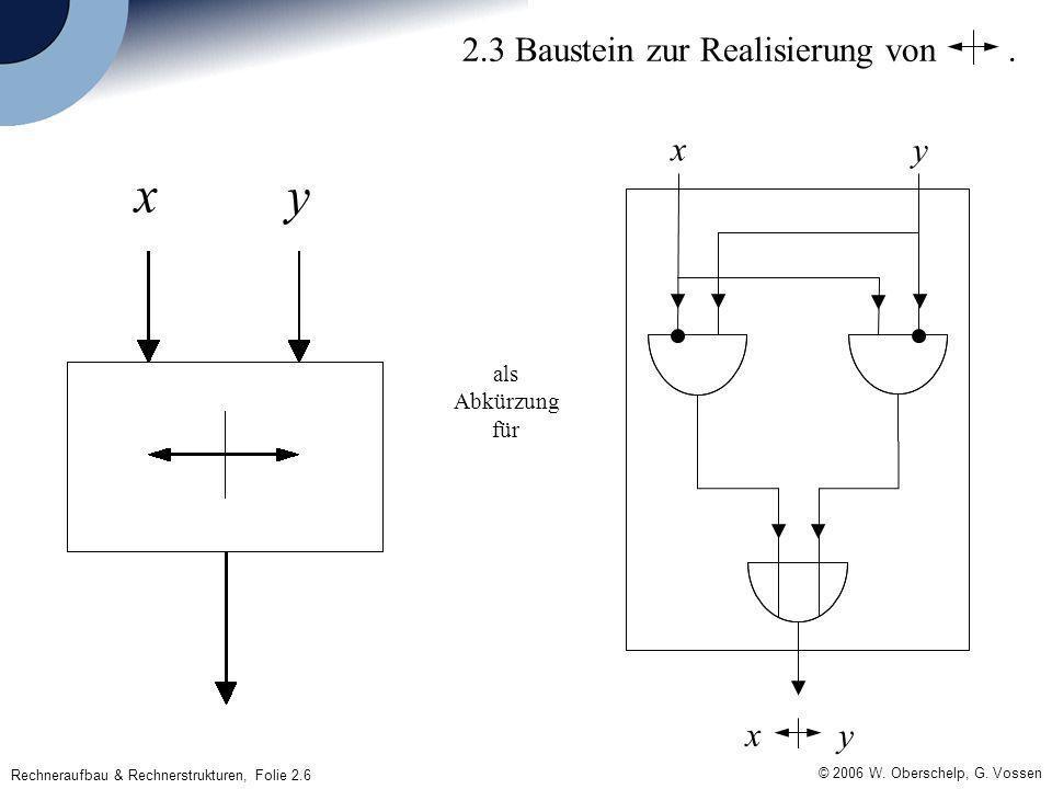 © 2006 W. Oberschelp, G. Vossen Rechneraufbau & Rechnerstrukturen, Folie 2.6 2.3 Baustein zur Realisierung von. x y x y als Abkürzung für