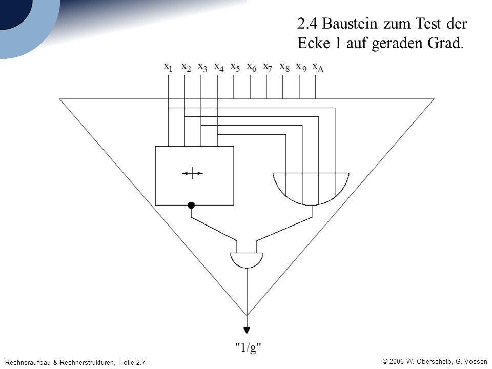 © 2006 W. Oberschelp, G. Vossen Rechneraufbau & Rechnerstrukturen, Folie 2.7 2.4 Baustein zum Test der Ecke 1 auf geraden Grad.