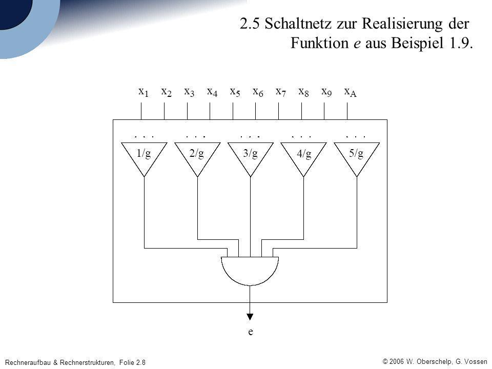 © 2006 W. Oberschelp, G. Vossen Rechneraufbau & Rechnerstrukturen, Folie 2.8 2.5 Schaltnetz zur Realisierung der Funktion e aus Beispiel 1.9.