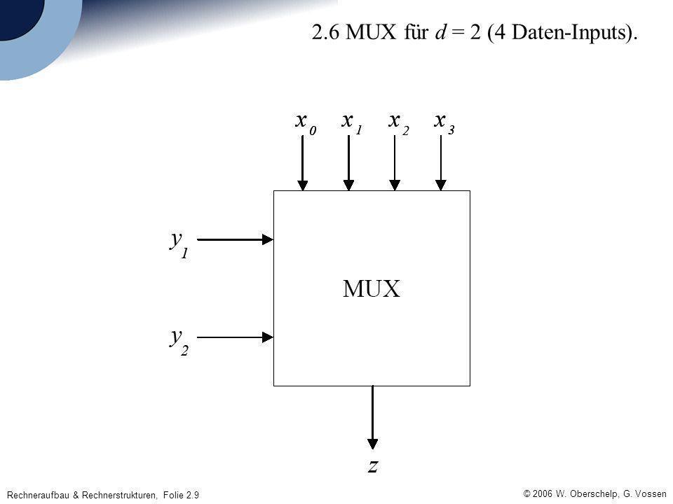 © 2006 W. Oberschelp, G. Vossen Rechneraufbau & Rechnerstrukturen, Folie 2.9 2.6 MUX für d = 2 (4 Daten-Inputs).