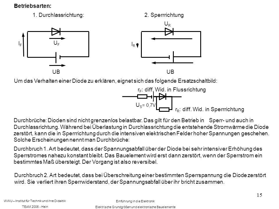 WWU – Institut für Technik und ihre Didaktik TEAM 2006 - Hein Einführung in die Elektronik Elektrische Grundgrößen und elektronische Bauelemente 15 Betriebsarten: 1.