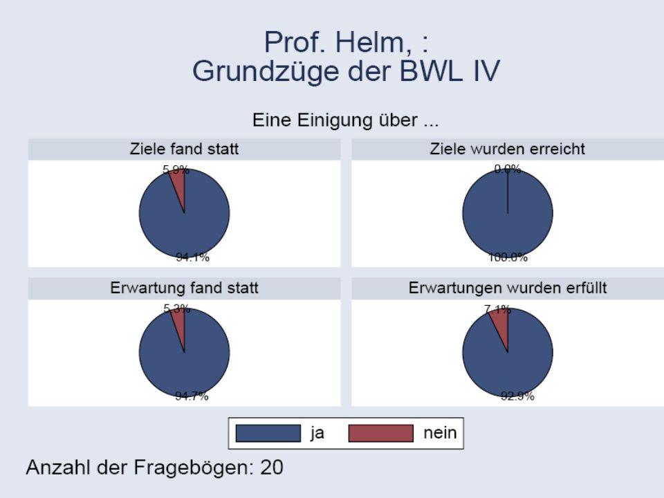 Peter KallienDienst- und Arbeitsrecht der Professoren Folie 16