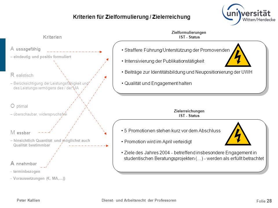 Peter KallienDienst- und Arbeitsrecht der Professoren Folie 28 Straffere Führung/Unterstützung der Promovenden Intensivierung der Publikationstätigkei